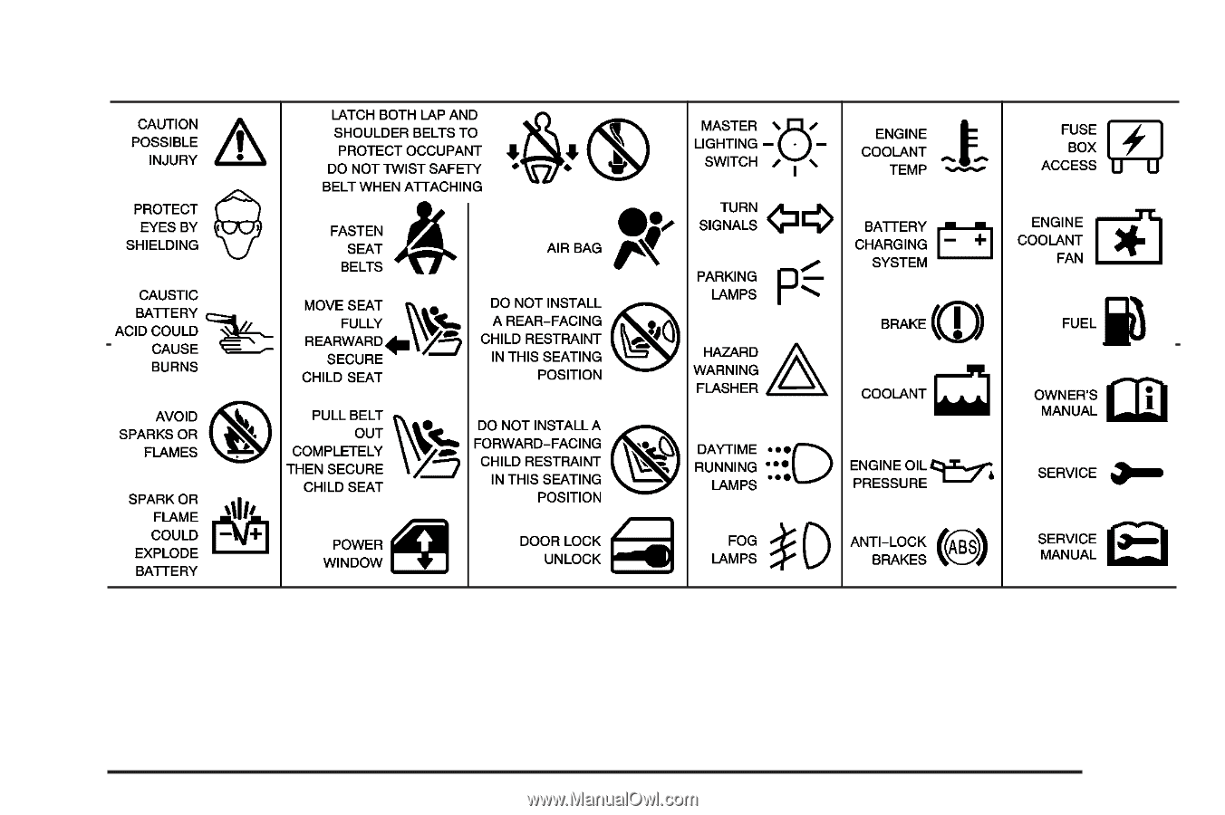 These are some examples of symbols you may find on your vehicle: