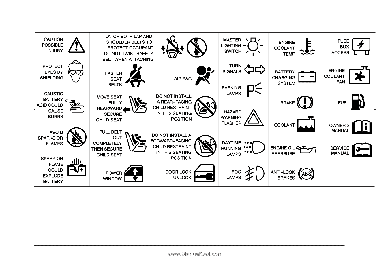 These are some examples of symbols that may be found on the vehicle: