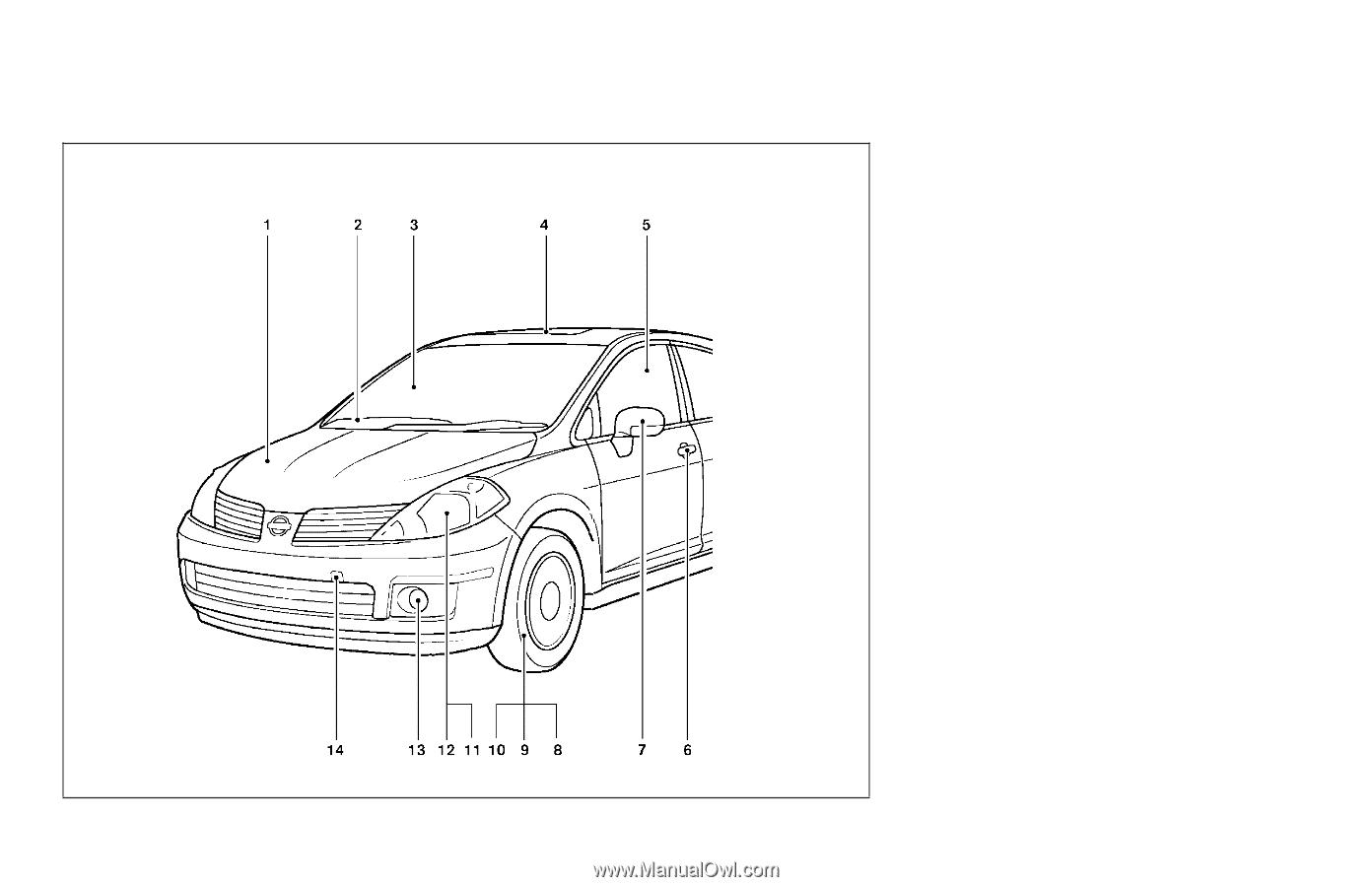 2007 Nissan Versa Owners Manual Hatchback Fuse Box 1