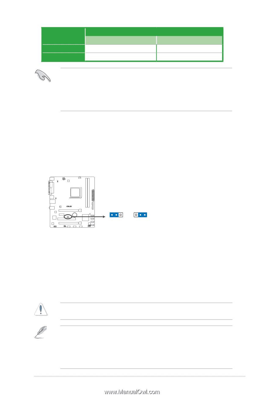 Asus F1a55 M Lx R20 Plus Users Manual Page 29 Usb Cable Wiring Diagram 19