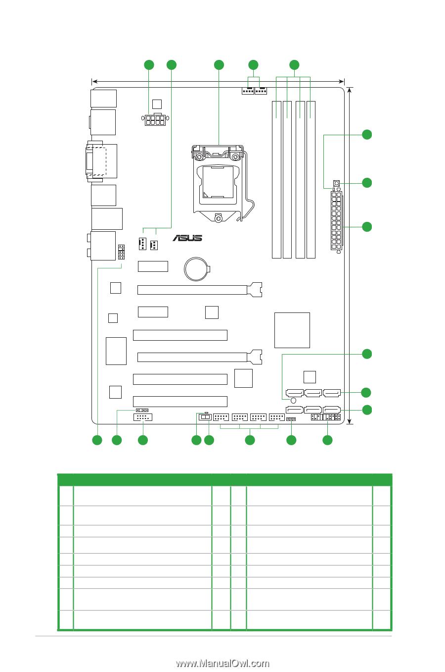 asus p8z68 v block diagram 50bd2c asus p8z68 v lx manual pdf wiring library  50bd2c asus p8z68 v lx manual pdf