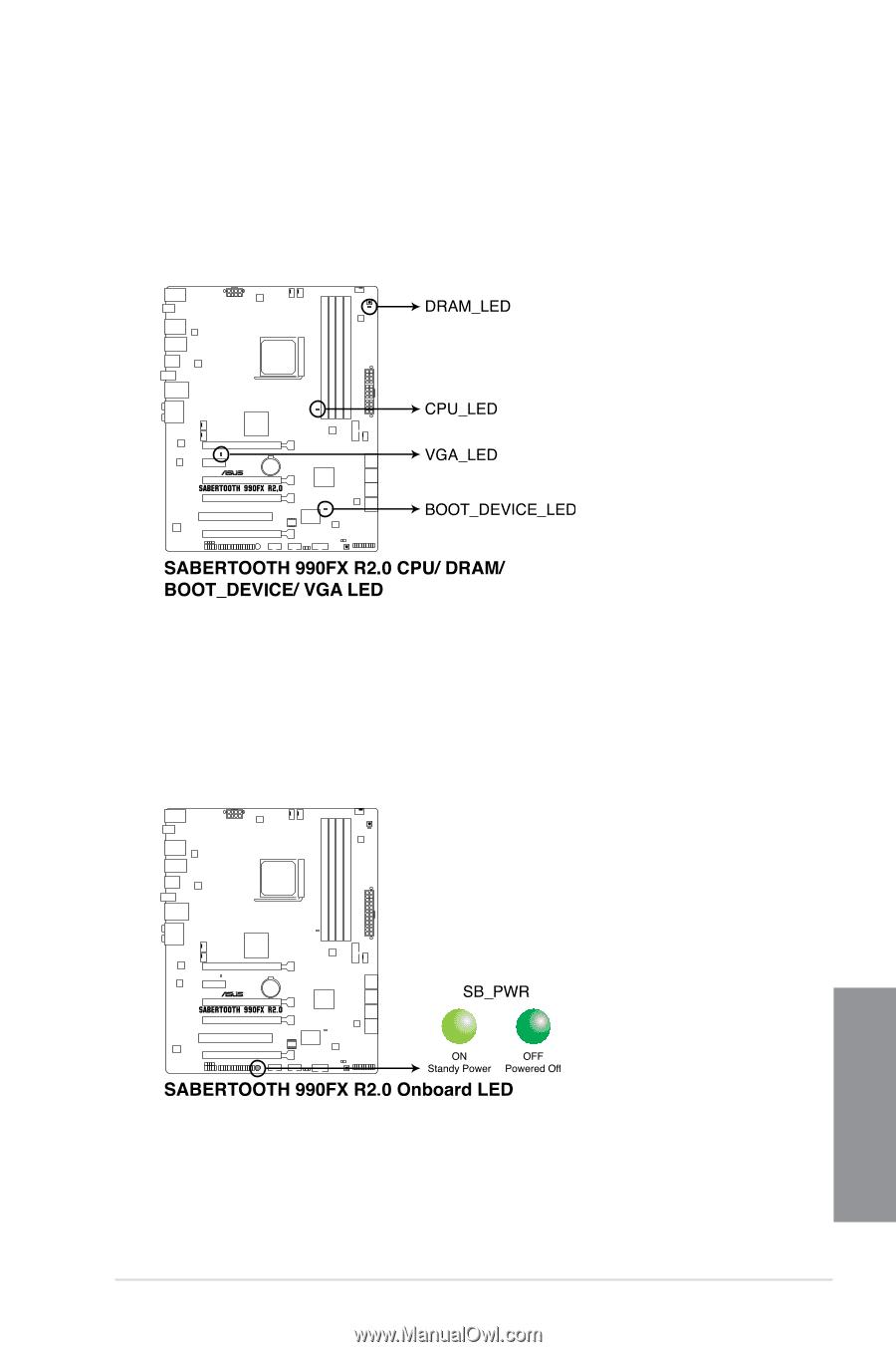 Asus SABERTOOTH 990FX R2 0 | SABERTOOTH 990FX R2 0 User's