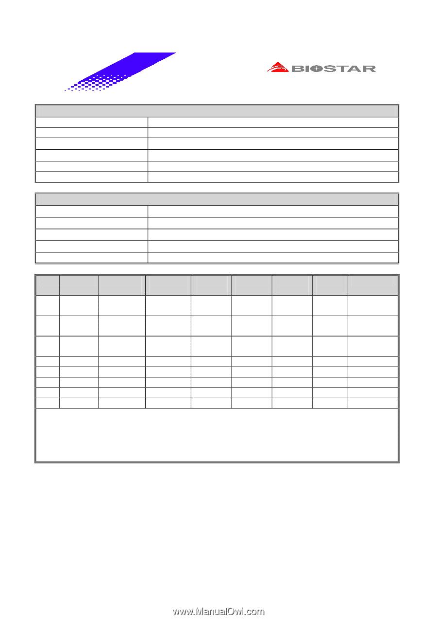 AZTECH MSP 3880SP-W DRIVERS WINDOWS 7