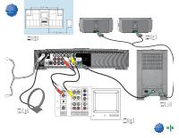 bose 321 gsx quick setup guide rh manualowl com Bose 321 Connection Diagram Bose 321 System