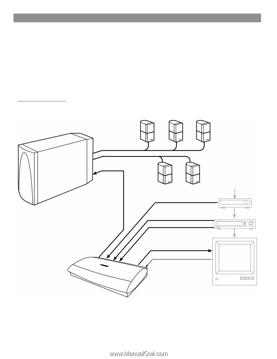 Wiring Diagram Bose Lifestyle 28 35 Speaker 18 Circuit Connection