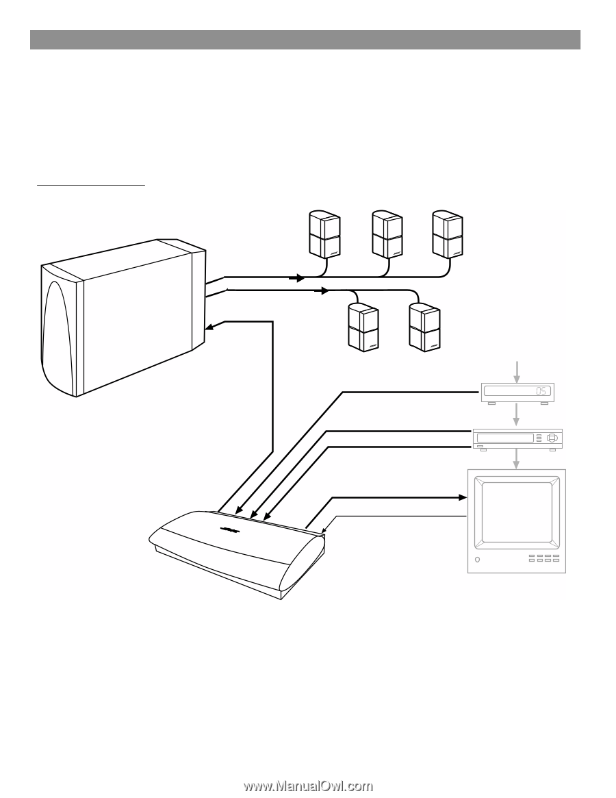 Bose Acoustimass Wiring Diagram Lifestyle 5 Trusted Diagrams 28 Electrical Work U2022 Audio Connector