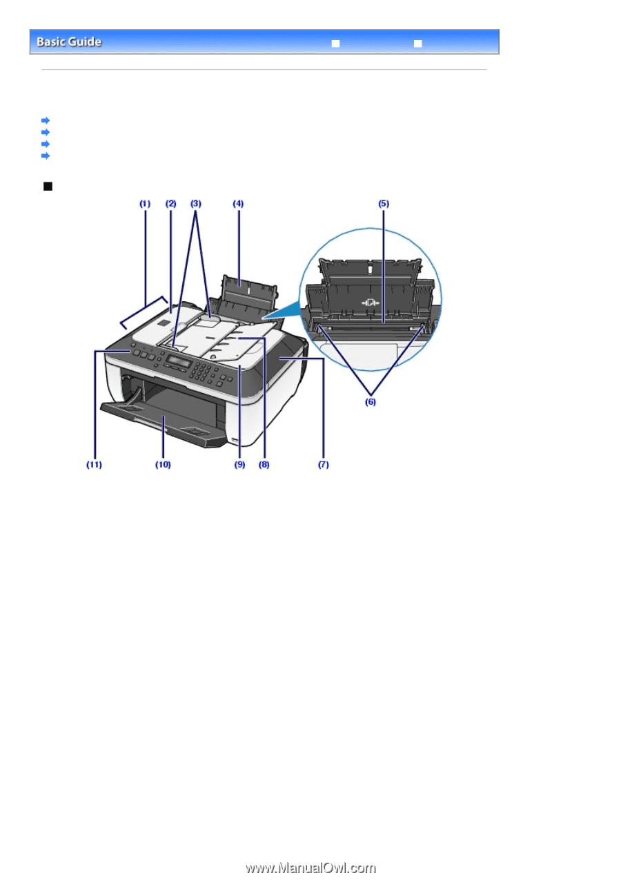 Canon mx320 manual.