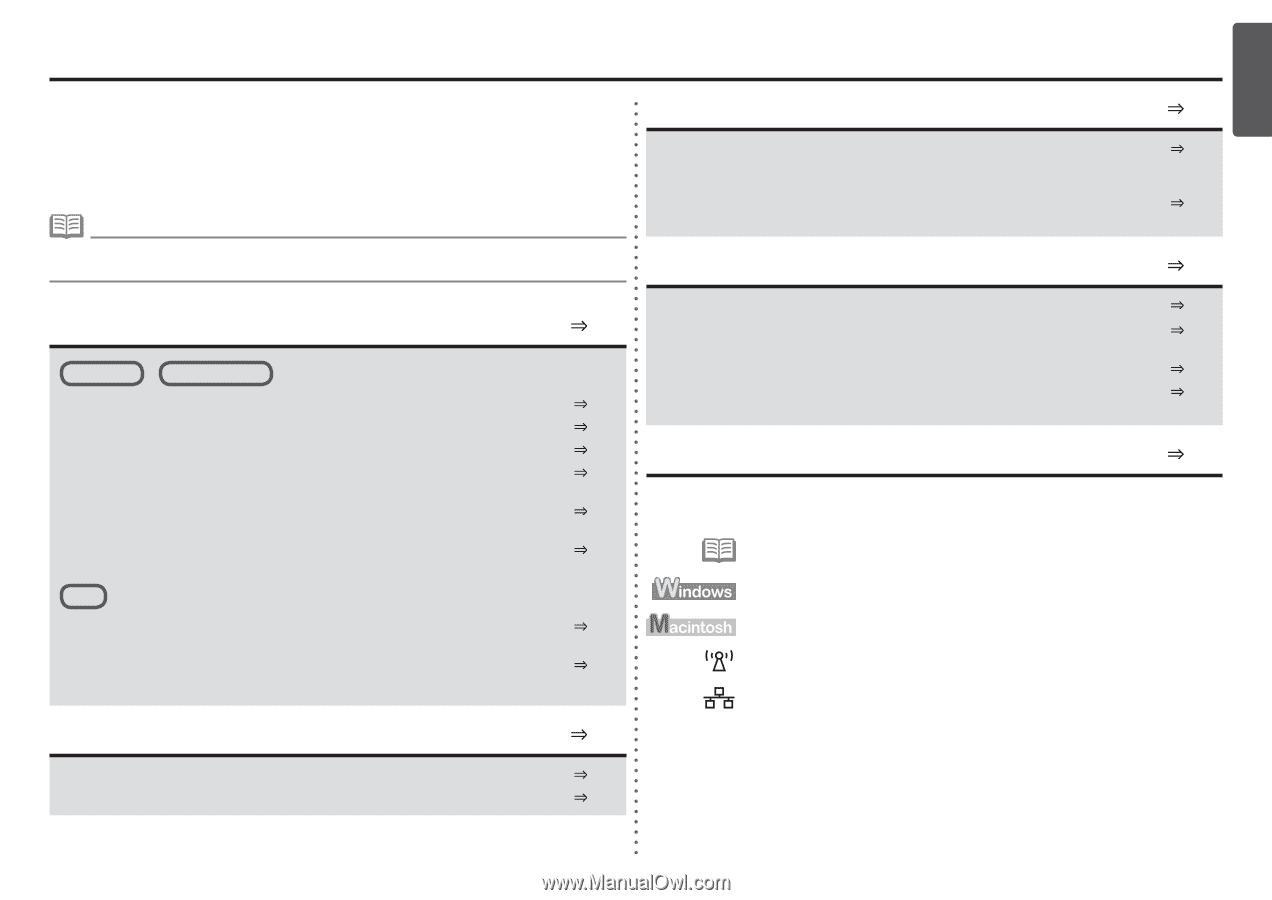 canon pixma mx882 network setup troubleshooting page 2. Black Bedroom Furniture Sets. Home Design Ideas