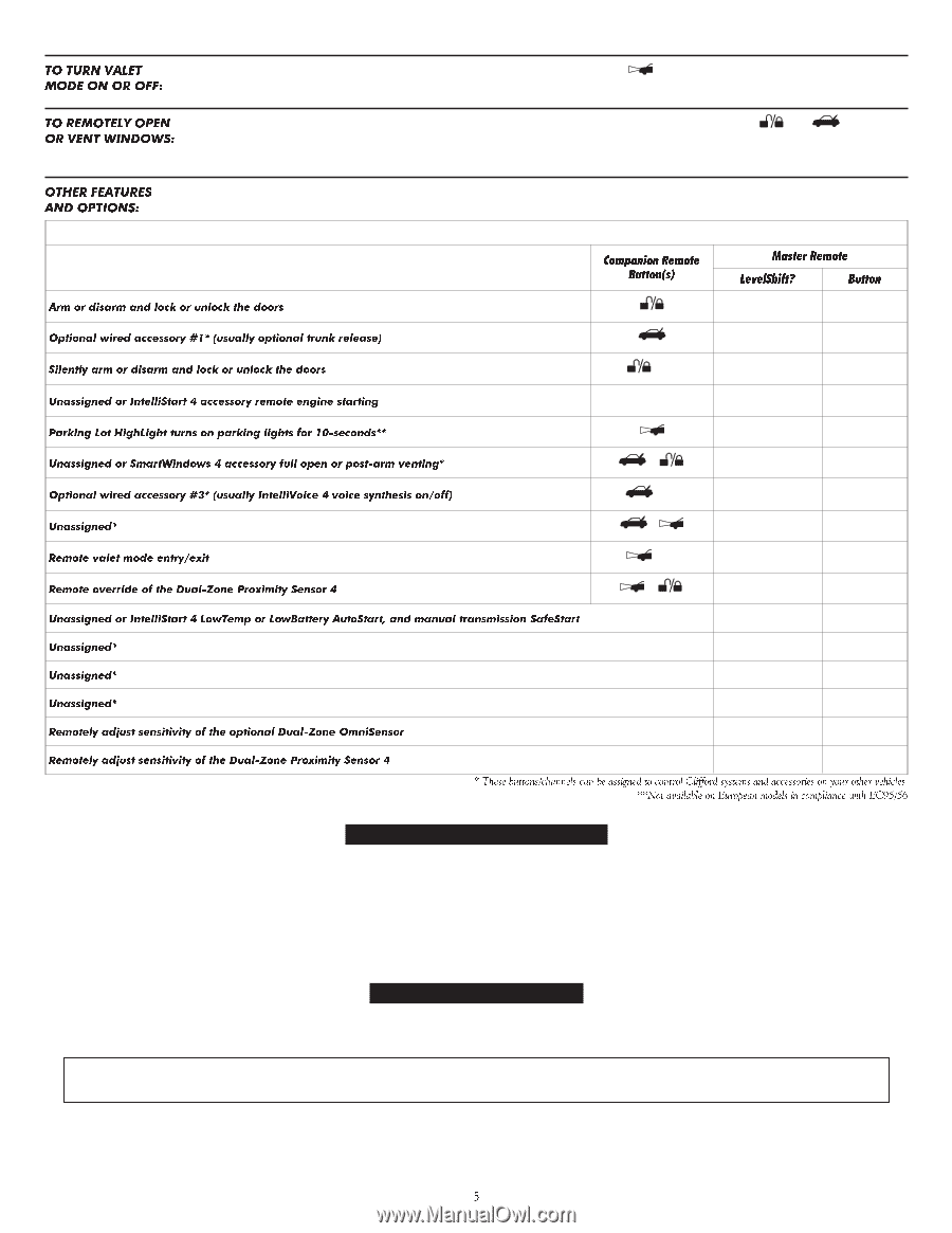 Xlr Wiring Diagram Color Code