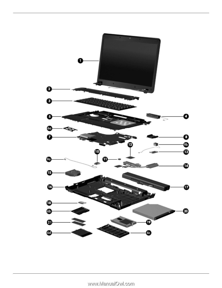 compaq 610 manual service today manual guide trends sample u2022 rh brookejasmine co hp compaq 610 manual pdf compaq 610 manual pdf