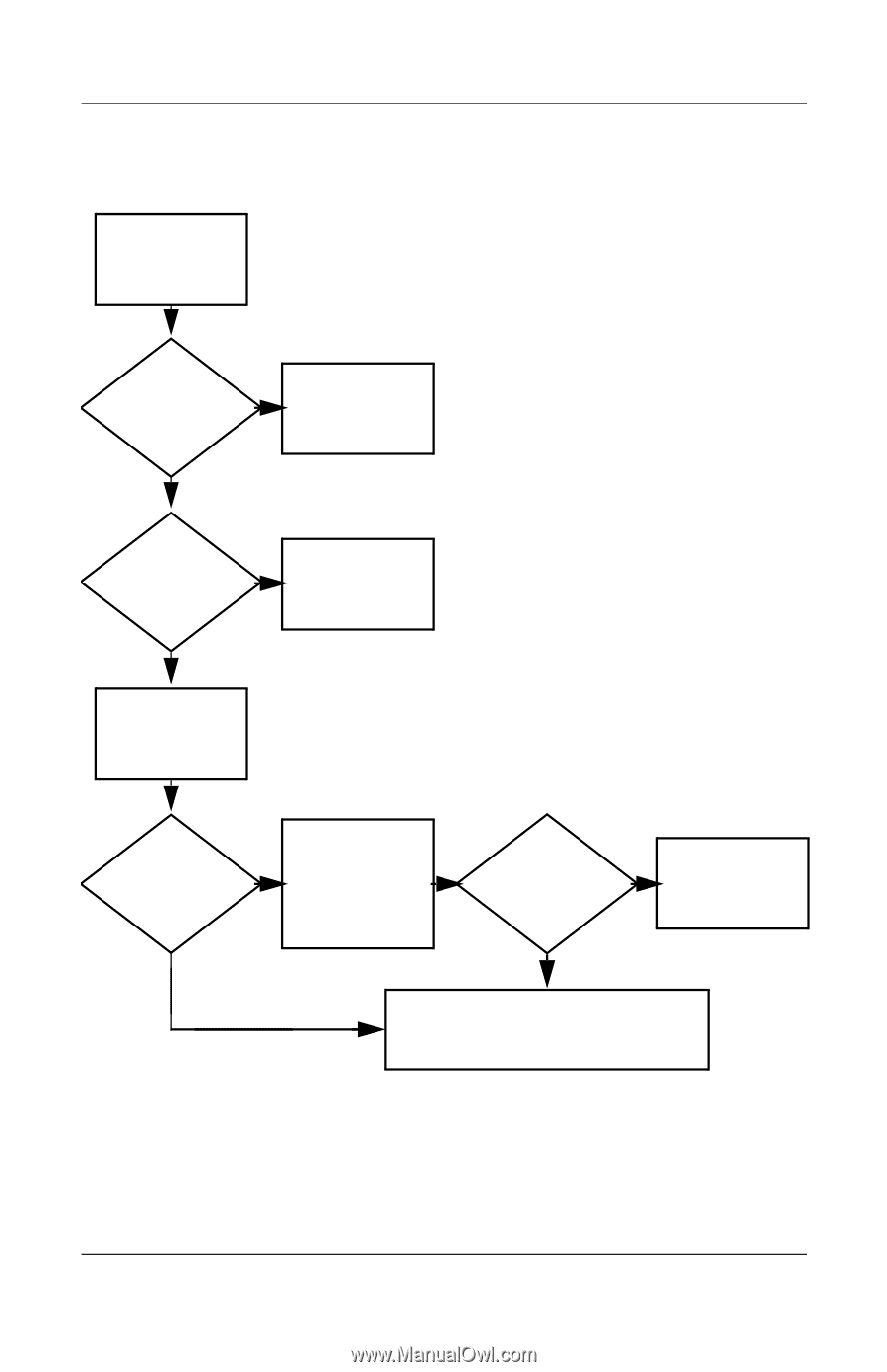 2–22. Maintenance and Service Guide