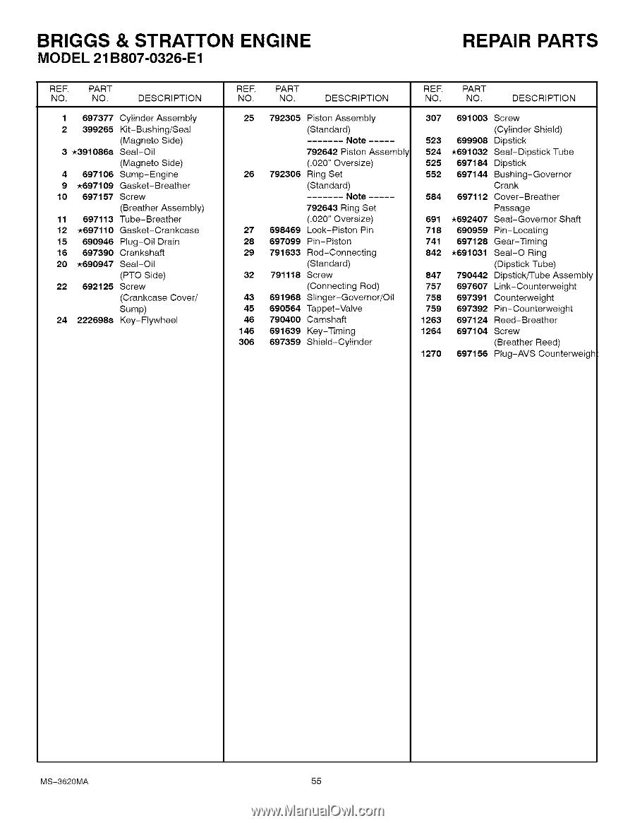 Craftsman 536 270320 | Operation Manual - Page 55
