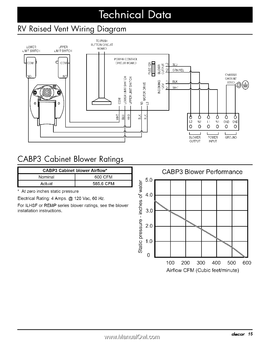 Dacor Rv46 Installation Guide Page 17 Wiring Diagram Rvraised Vent