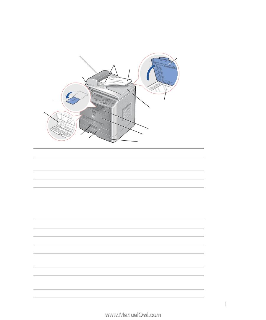 iii. Understanding the Multi-Function Printer