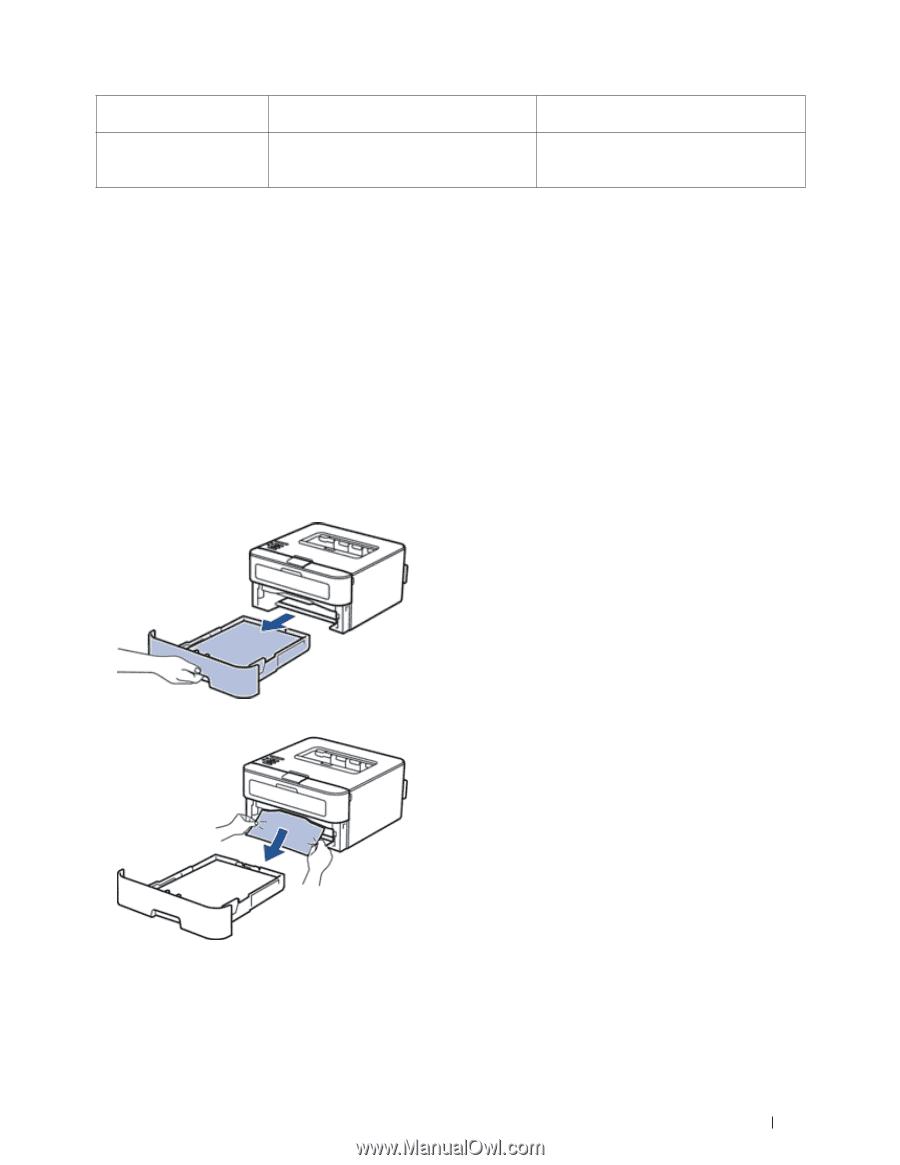 Dell E310dw   Dell Printer Users Guide - Page 137