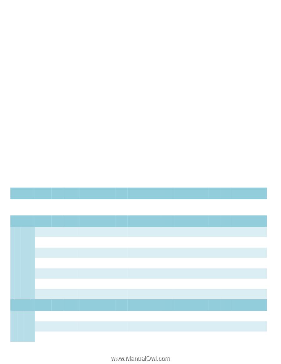 Dell Latitude E5440 | Dell Reimage Guide