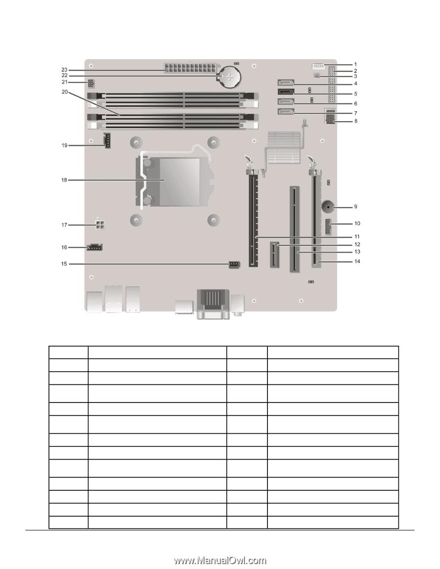 Dell OptiPlex 990 | Technical Guide - Page 4