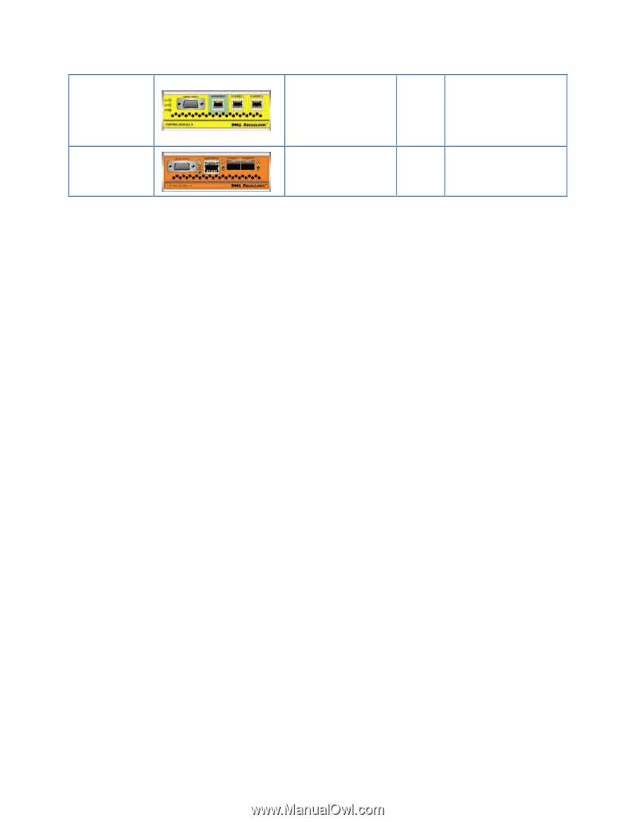 Dell EqualLogic Configuration Guide v11.3
