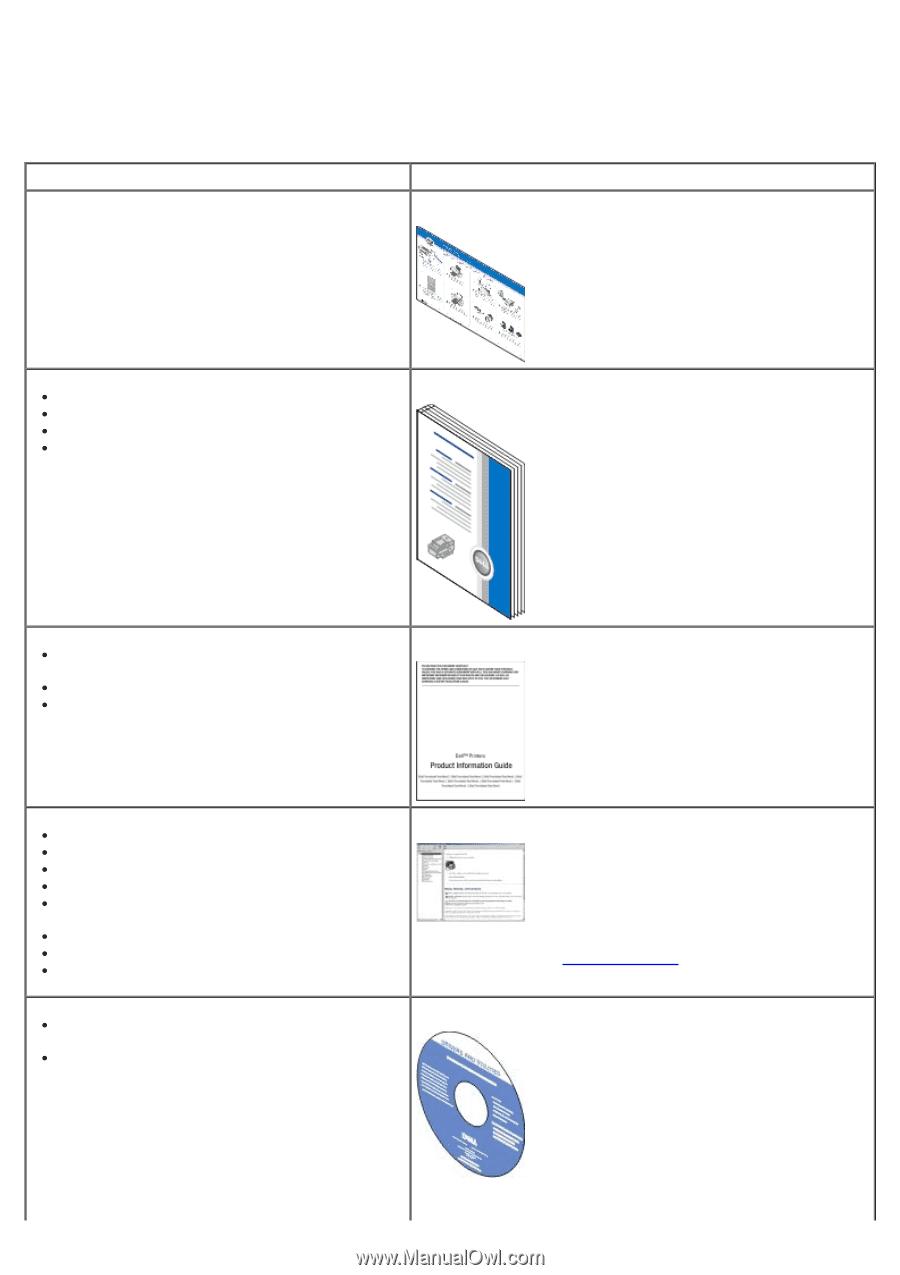 dell v305 all in one inkjet printer dell v305 printer user s guide rh manualowl com dell v305 all-in-one printer user guide dell v305 all-in-one printer user guide