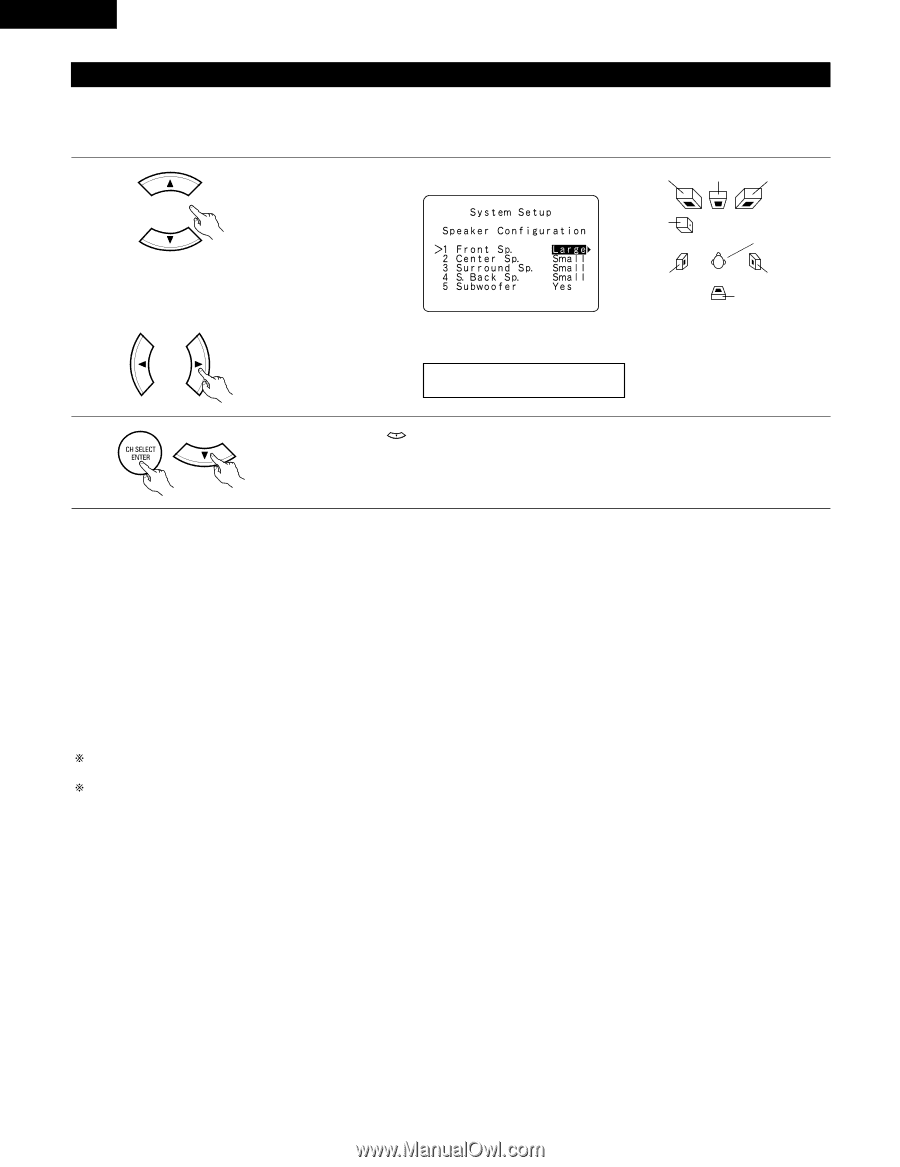 Denon AVR-1804 | Owners Manual - Page 18