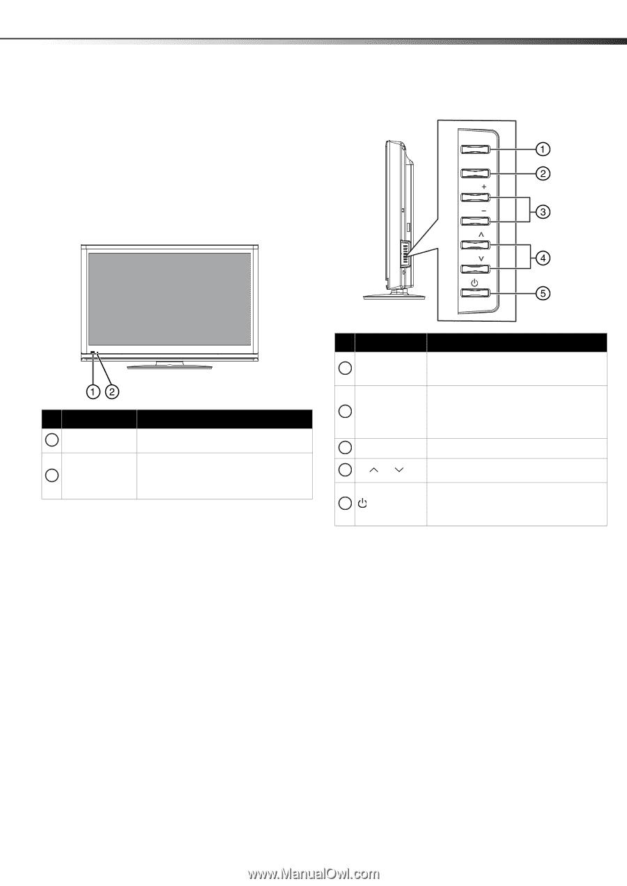 Dynex Dx 32l200a12 Manual Tb42 Efi Wiring Diagram 1 Array 37l200a12 User English Rh Manualowl Com