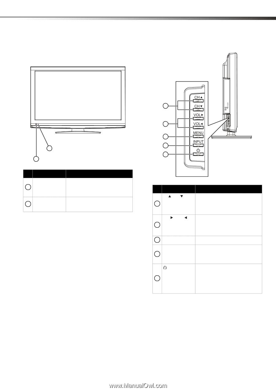 TV components
