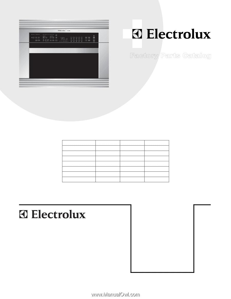 Electrolux E30so75ess