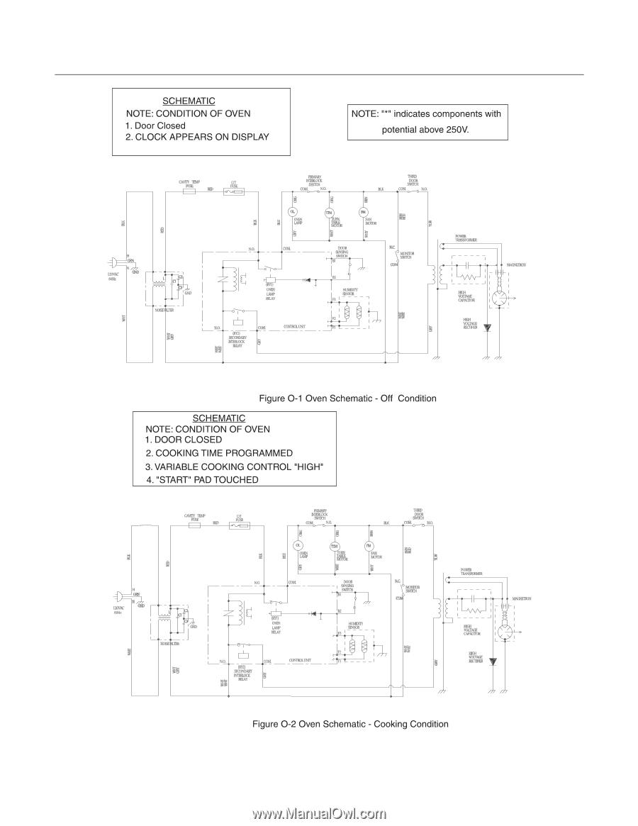 Electrolux Ei24mo45ib Schematics Automotive Wiring Diagram Images Gallery
