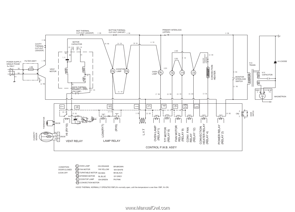 Electrolux Wiring Diagrams Library Schematics 261800316098 Ei30bm6cps