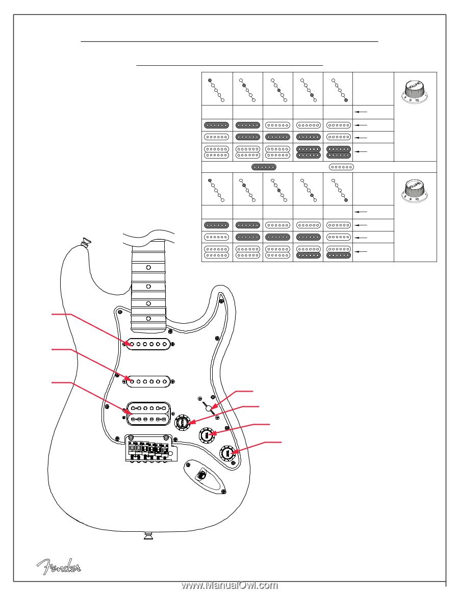 Fender Deluxe Strat Hss Wiring Diagram