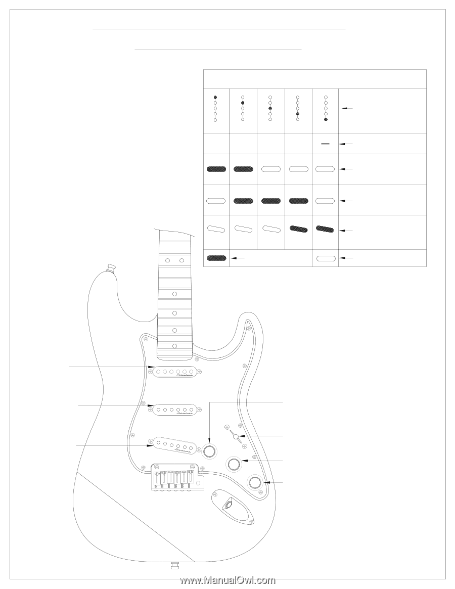 Fender Jeff Beck Stratocaster | Jeff Beck Stratocaster ... on jeff beck art, jazz bass wiring diagram, series parallel switch wiring diagram, fender telecaster 4-way switch wiring diagram, jeff beck guitar collection, fender cyclone ii wiring diagram, fender jaguar bass wiring diagram, jeff beck stratocaster specs, jeff beck amp setup, jeff beck pickups diagram, jeff beck telecaster, jeff beck gear, fender pickup wiring diagram, jeff beck equipment, ibanez grg series wiring diagram, jeff beck switch, fender stratocaster series wiring diagram, fender n3 wiring diagram, jeff beck guitar style, jeff beck guitar set up,
