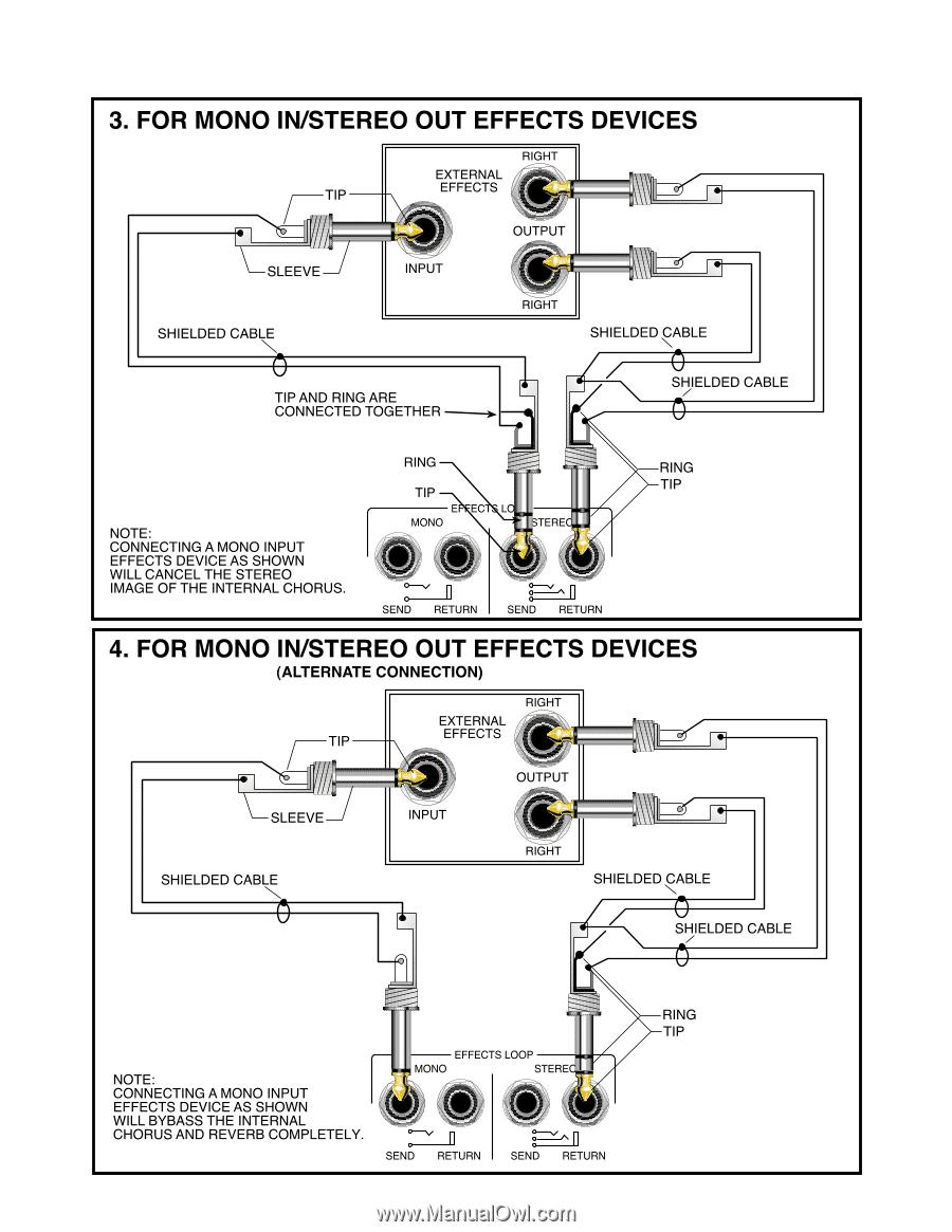 Fender Princeton Chorus | Owners Manual - Page 5