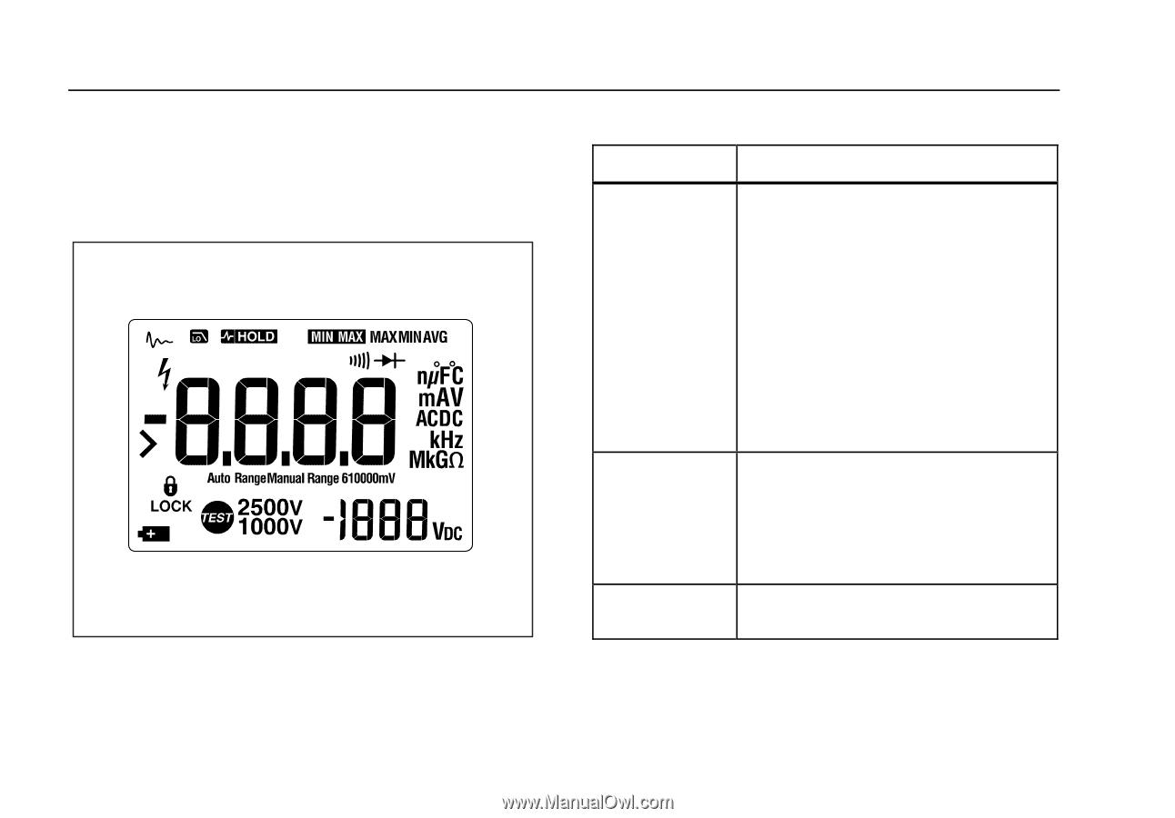 Fluke 89 Manual 19800009 Ts19 Test Set Open Circuit Testing Short Ebay View Video Array 1587 Fe 1577 Users Page 20 Rh Manualowl Com