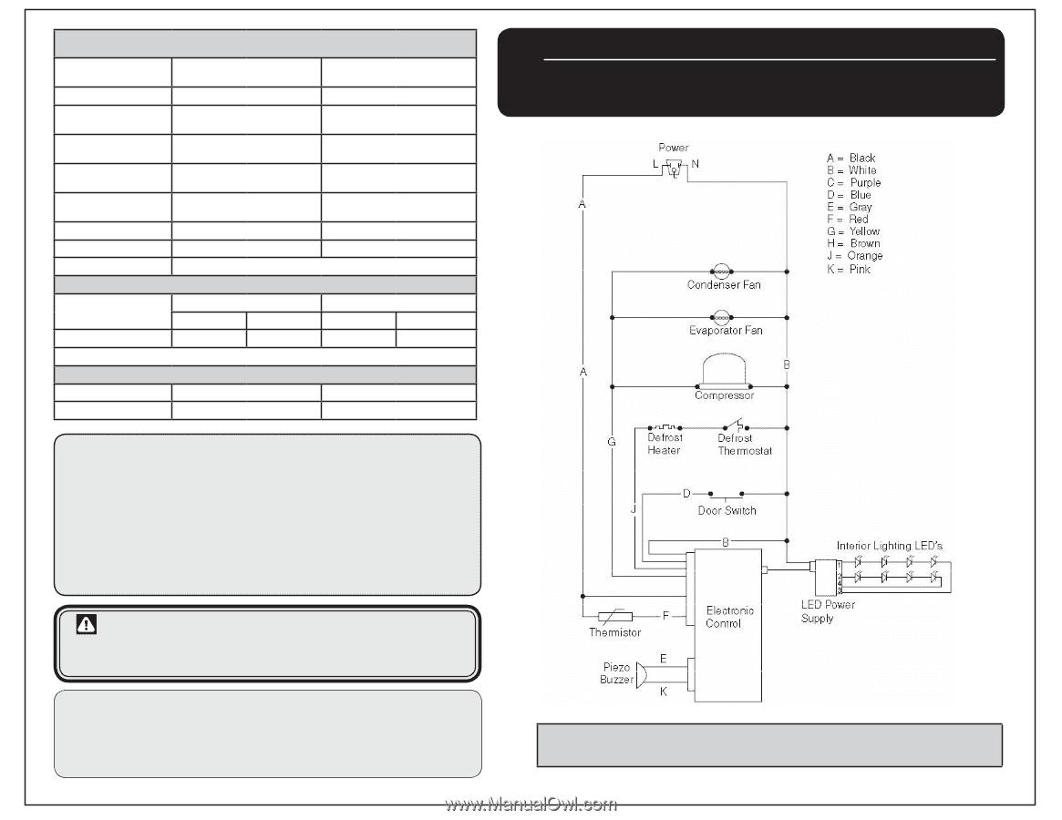 Frigidaire Fpru19f8qf Wiring Diagram