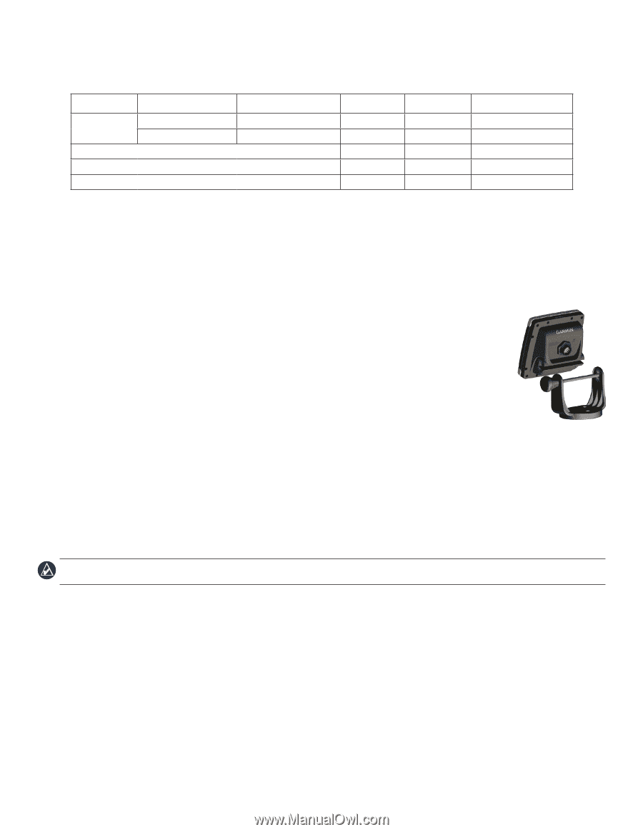 2. Fishfnder 300C Installation Instructions