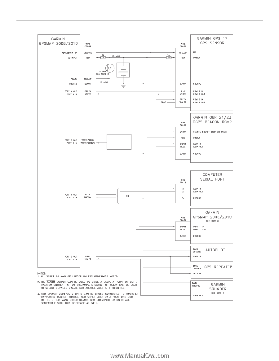 Garmin Gps 17hvs 2006 2010 17 Installation 2006c Wiring Diagram 9