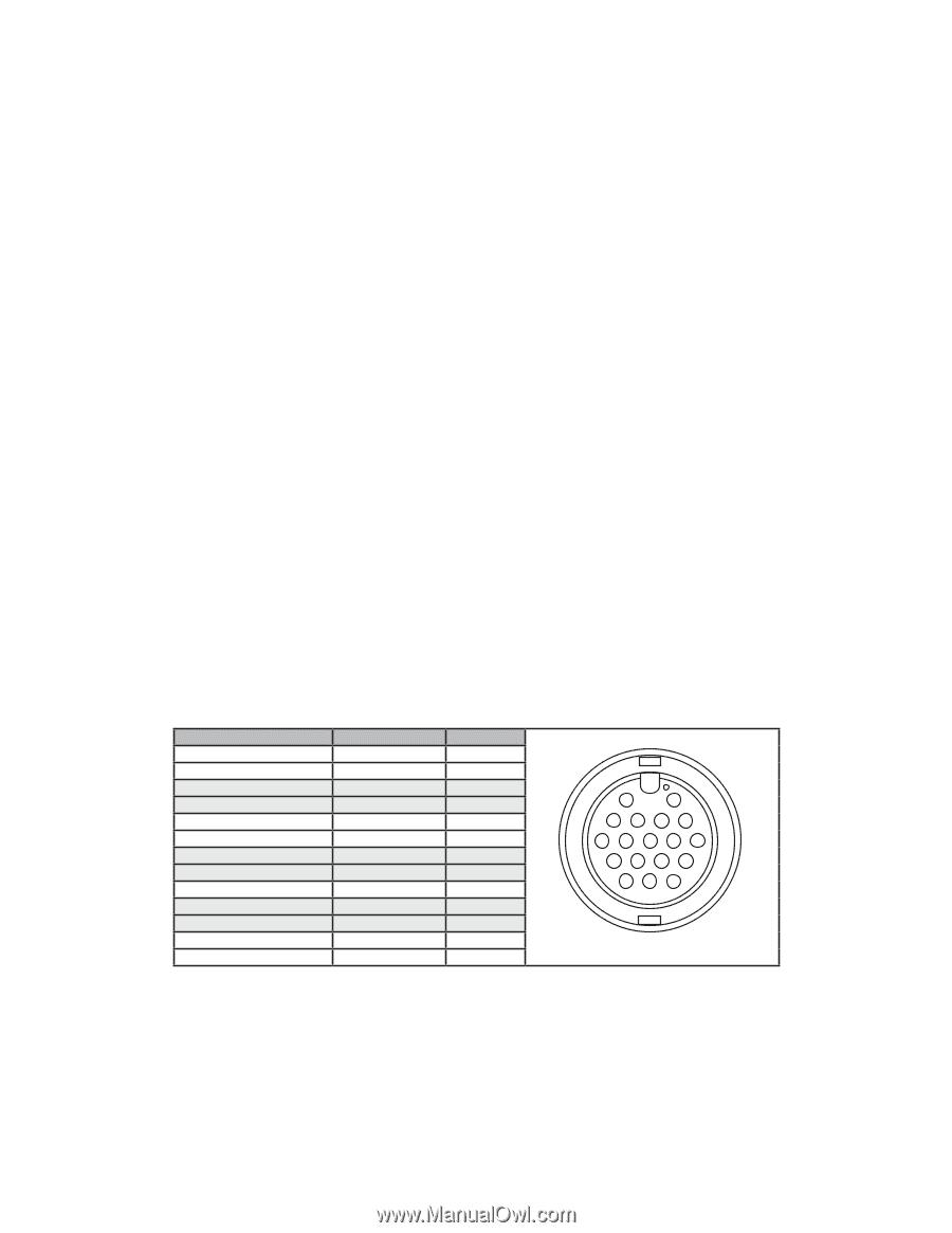 Garmin Gpsmap 3205