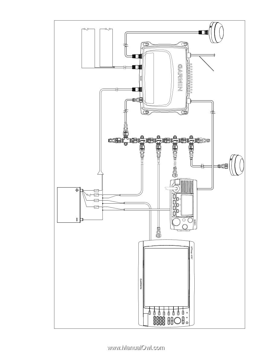 Garmin AIS 600 Blackbox Transceiver | Instructions