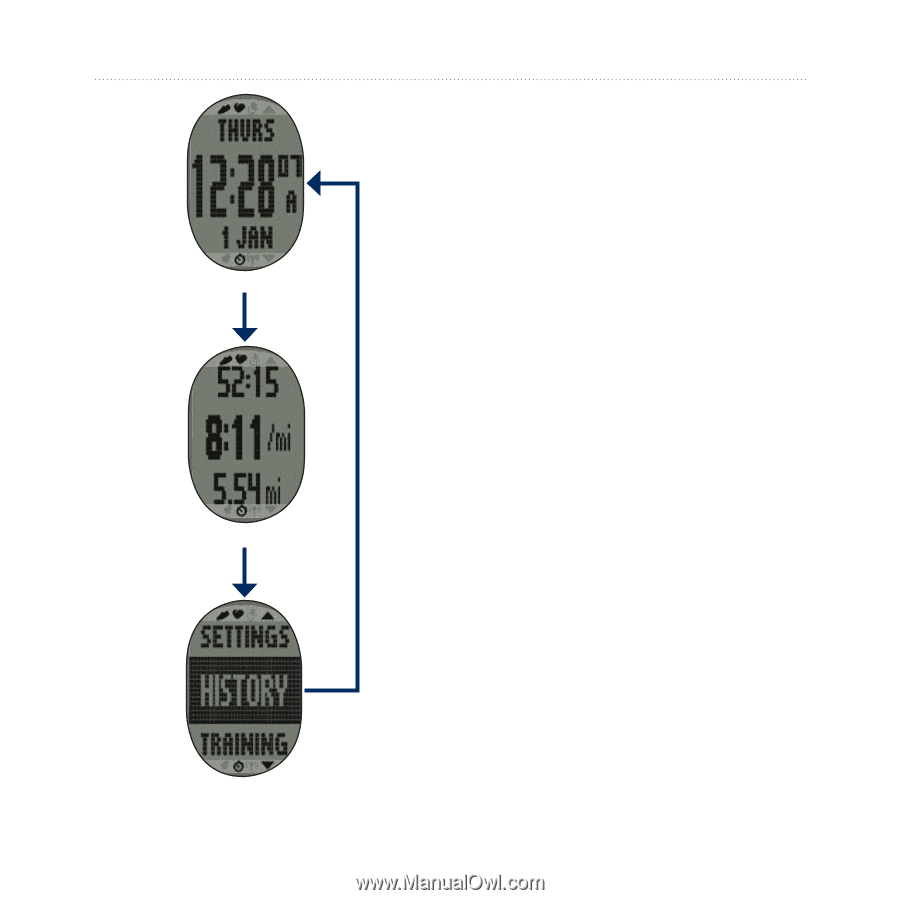 FR60 Owner's Manual