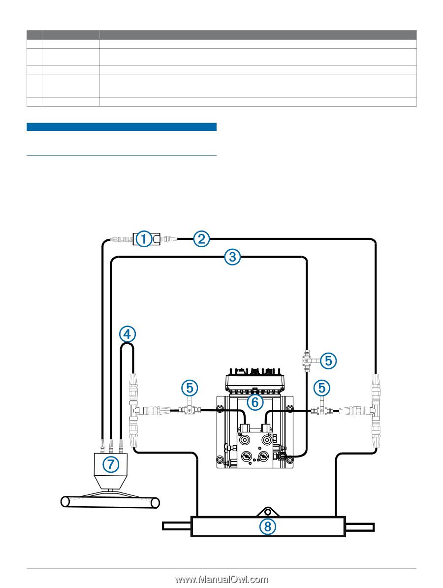 Garmin GHP 20 Marine Autopilot System with SmartPump | Installation