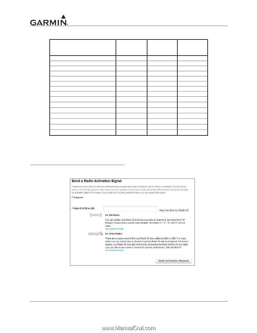 Garmin Gtn 750 Xm Satellite Radio Activation Instructions