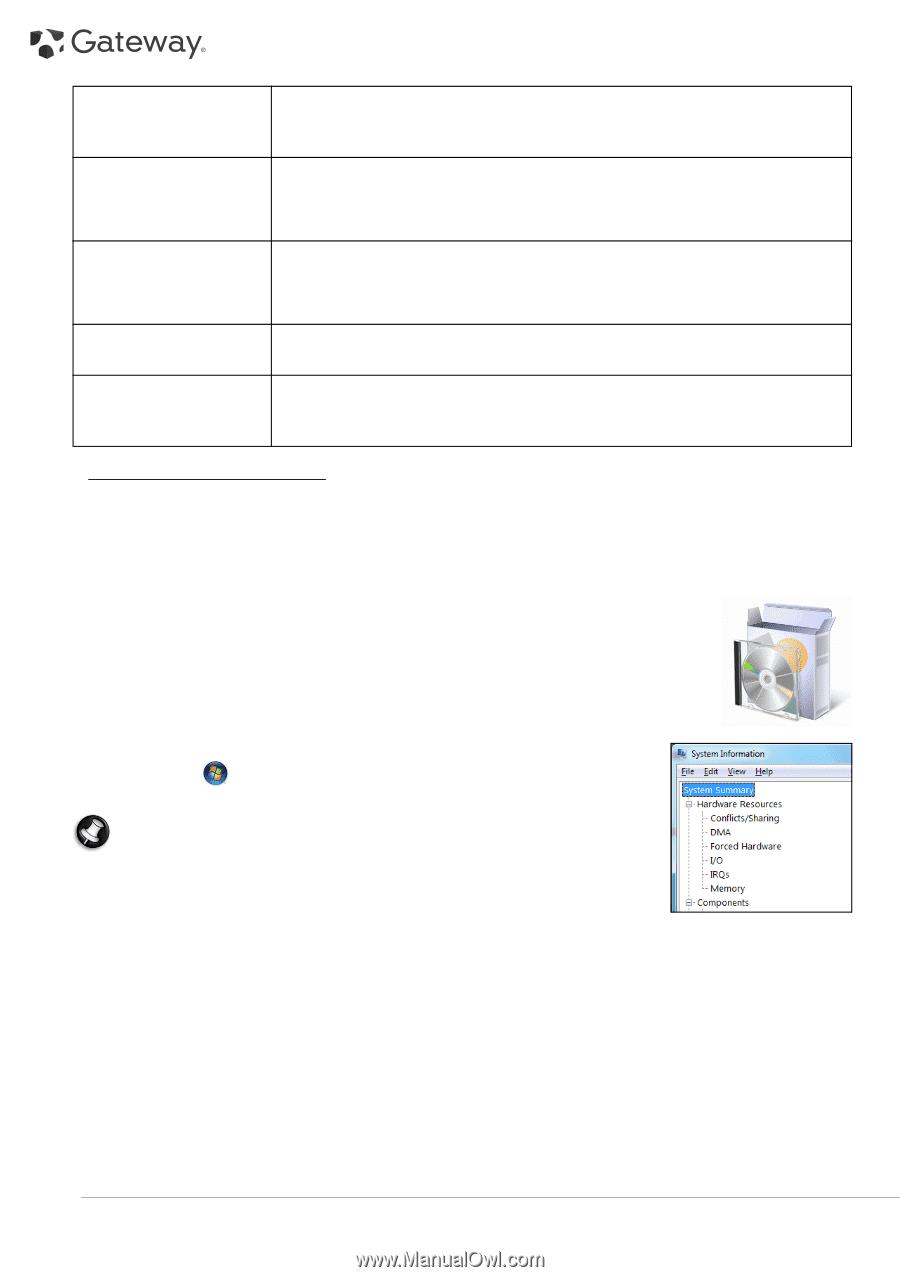 GATEWAY ZX4801 ITE CIR DRIVERS