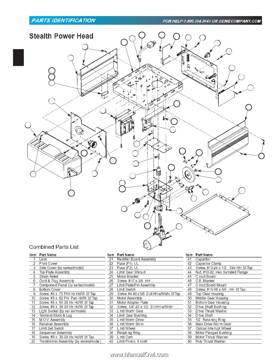 Genie Promax Manual