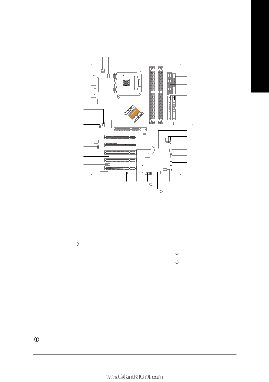 GIGABYTE GA-8IPE775-PRO F5 DRIVERS FOR MAC DOWNLOAD