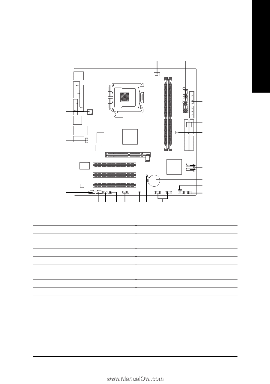 GIGABYTE GA-8VM800M-775 F7 DOWNLOAD DRIVERS