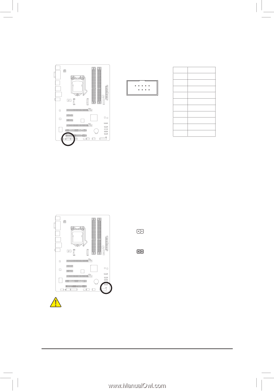 Gigabyte ds3h manual