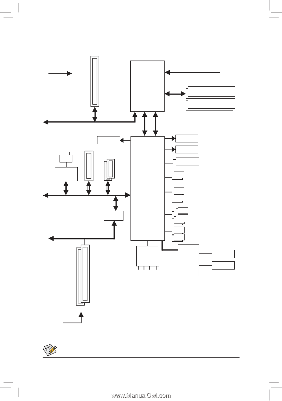 Gigabyte Ga Z77 Hd3 Manual Block Diagram On Hard Disk Additionally Intel Chipset 8 Motherboard