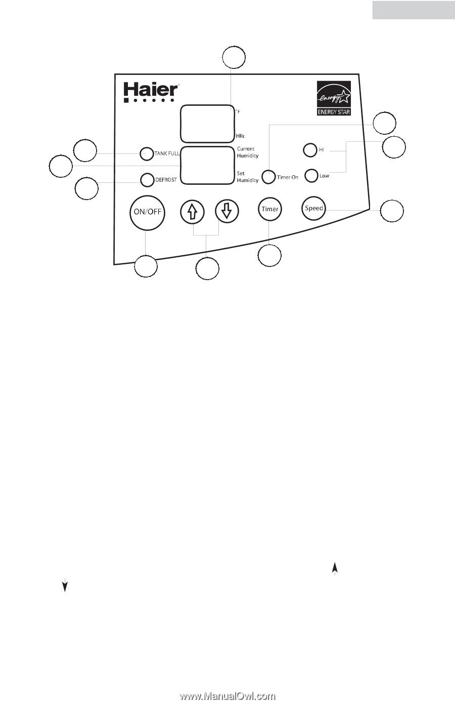 Haier hdn655e 65-pint capacity electronic control dehumidifier.