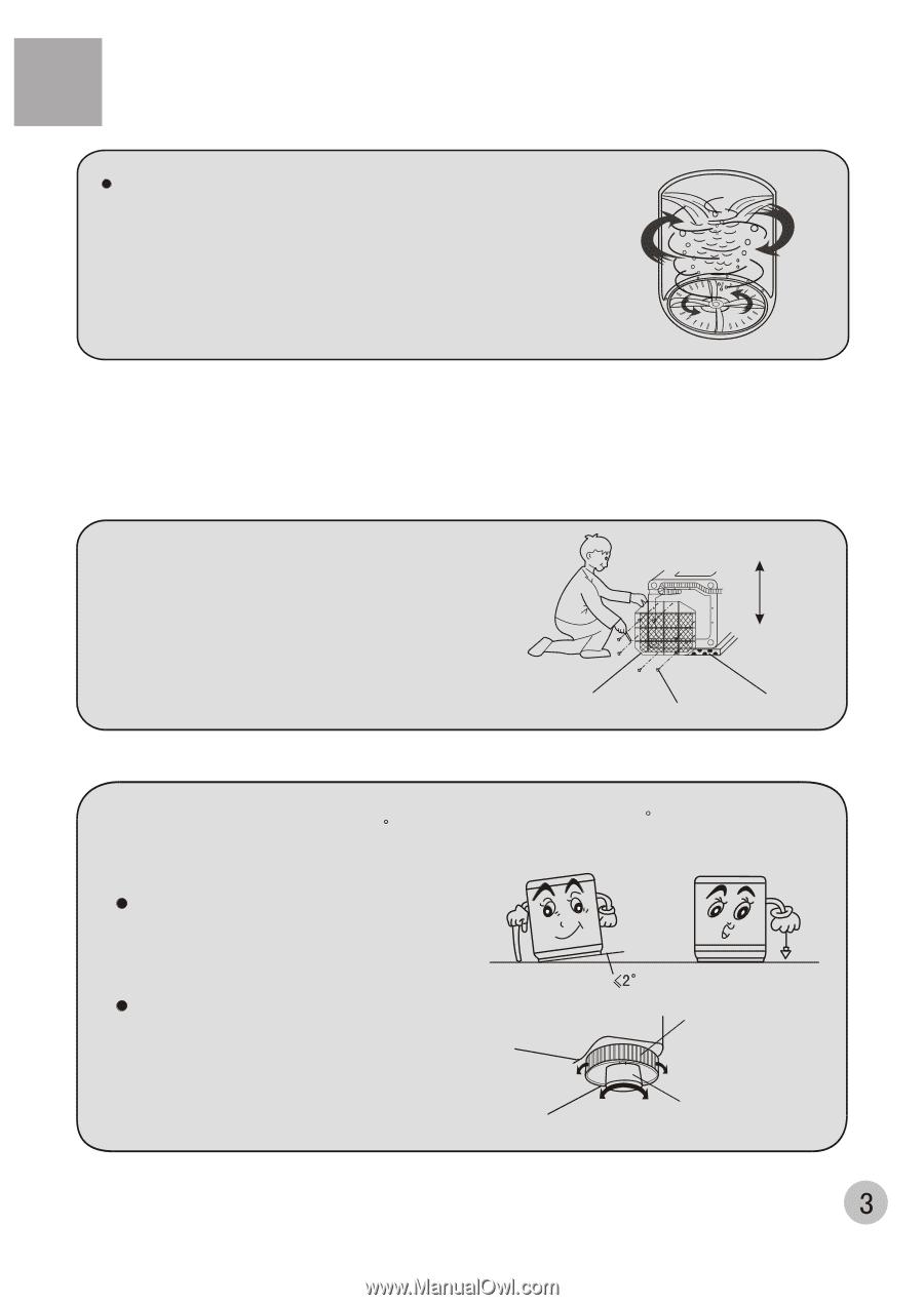 Haier HLP21E | User Manual on