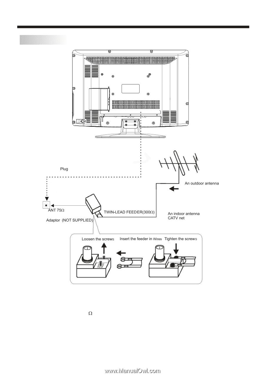 Haier L32M3 | User Manual on